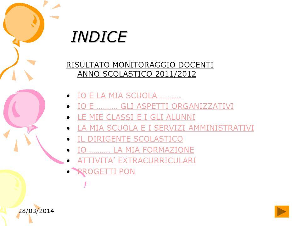 28/03/2014 IO E GLI ASPETTI ORGANIZZATIVI 1.INTEGRAZIONE ALUNNI CON DEFICIT/HANDICAP 2.ASSEGNAZIONE MATERIE AI DOCENTI 3.FORMAZIONI CLASSI