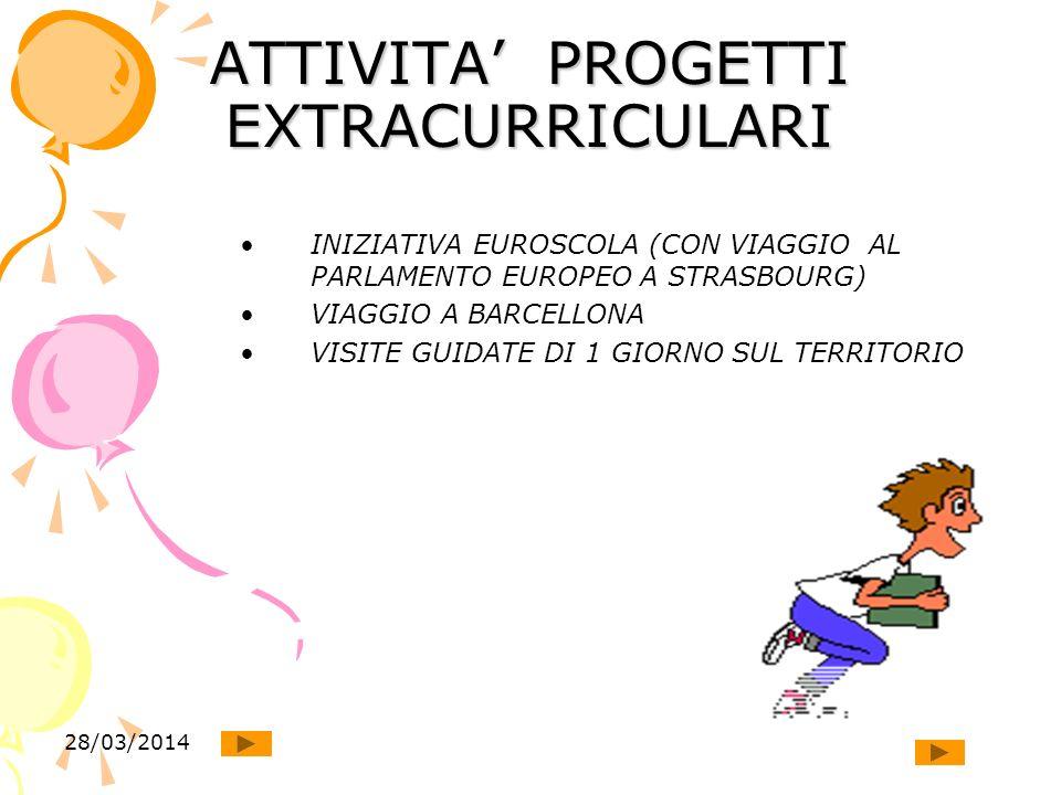 28/03/2014 ATTIVITA PROGETTI EXTRACURRICULARI INIZIATIVA EUROSCOLA (CON VIAGGIO AL PARLAMENTO EUROPEO A STRASBOURG) VIAGGIO A BARCELLONA VISITE GUIDATE DI 1 GIORNO SUL TERRITORIO