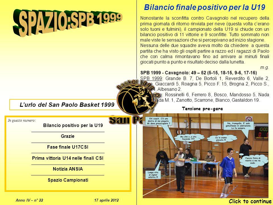 Lurlo del San Paolo Basket 1999 Bilancio finale positivo per la U19 Nonostante la sconfitta contro Cavagnolo nel recupero della prima giornata di ritorno rinviata per neve (questa volta cerano solo tuoni e fulmini), il campionato della U19 si chiude con un bilancio positivo di 11 vittorie e 9 sconfitte.