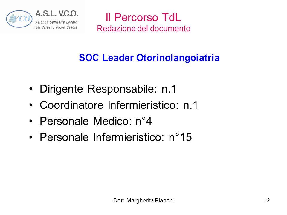 Dott. Margherita Bianchi12 Il Percorso TdL Redazione del documento SOC Leader Otorinolangoiatria Dirigente Responsabile: n.1 Coordinatore Infermierist