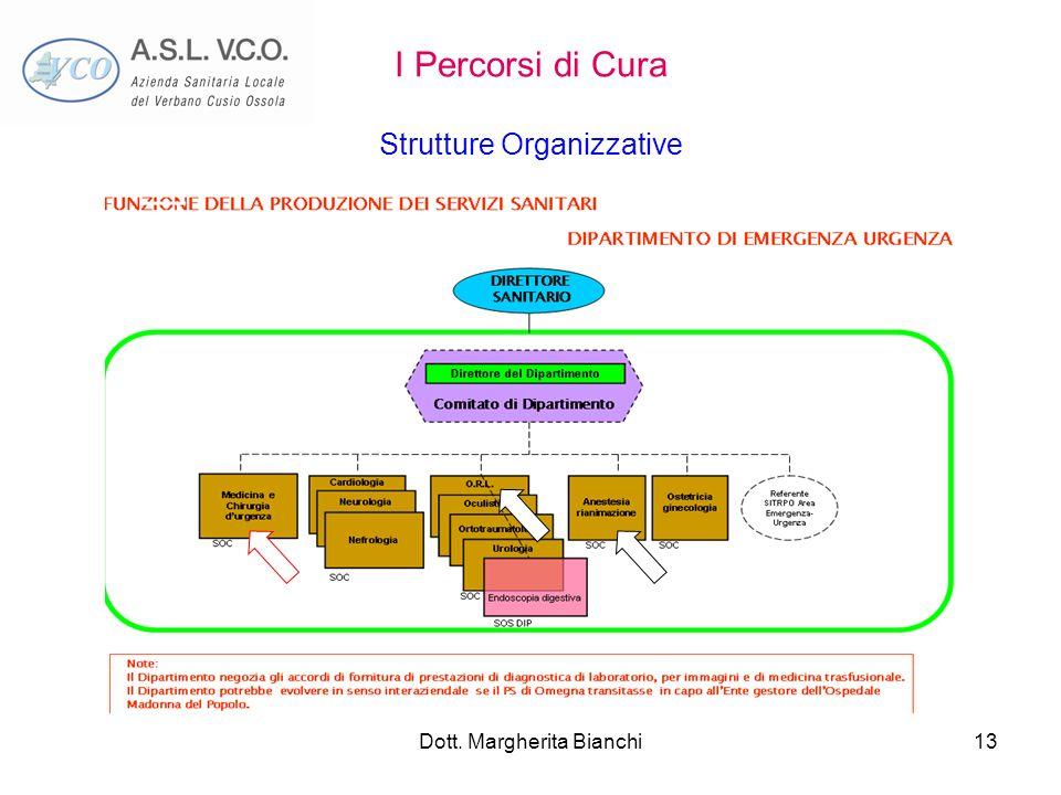 Dott. Margherita Bianchi13 I Percorsi di Cura Strutture Organizzative