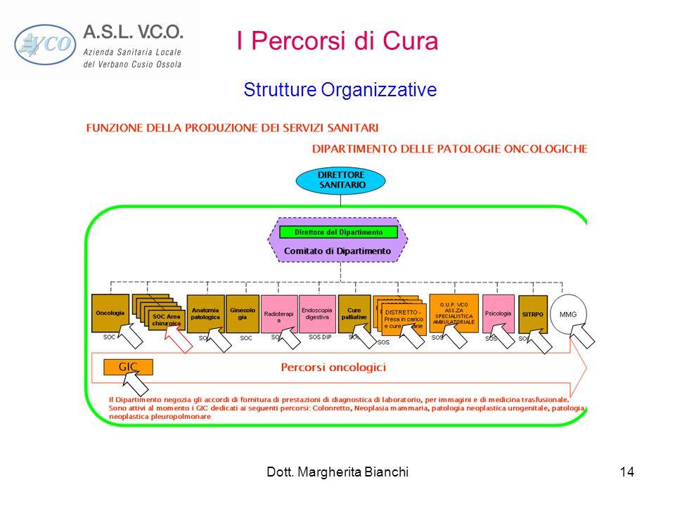 Dott. Margherita Bianchi14 I Percorsi di Cura Strutture Organizzative