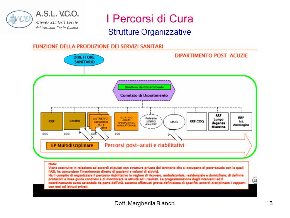 Dott. Margherita Bianchi15 Strutture Organizzative I Percorsi di Cura