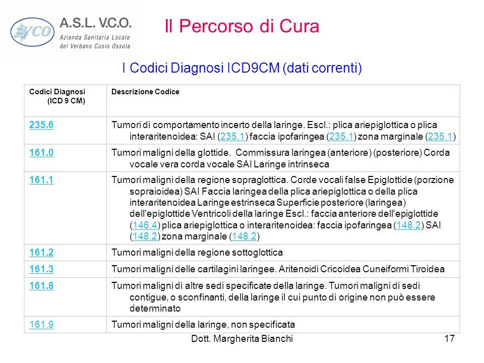 Dott. Margherita Bianchi17 Il Percorso di Cura I Codici Diagnosi ICD9CM (dati correnti) Codici Diagnosi (ICD 9 CM) Descrizione Codice 235.6Tumori di c