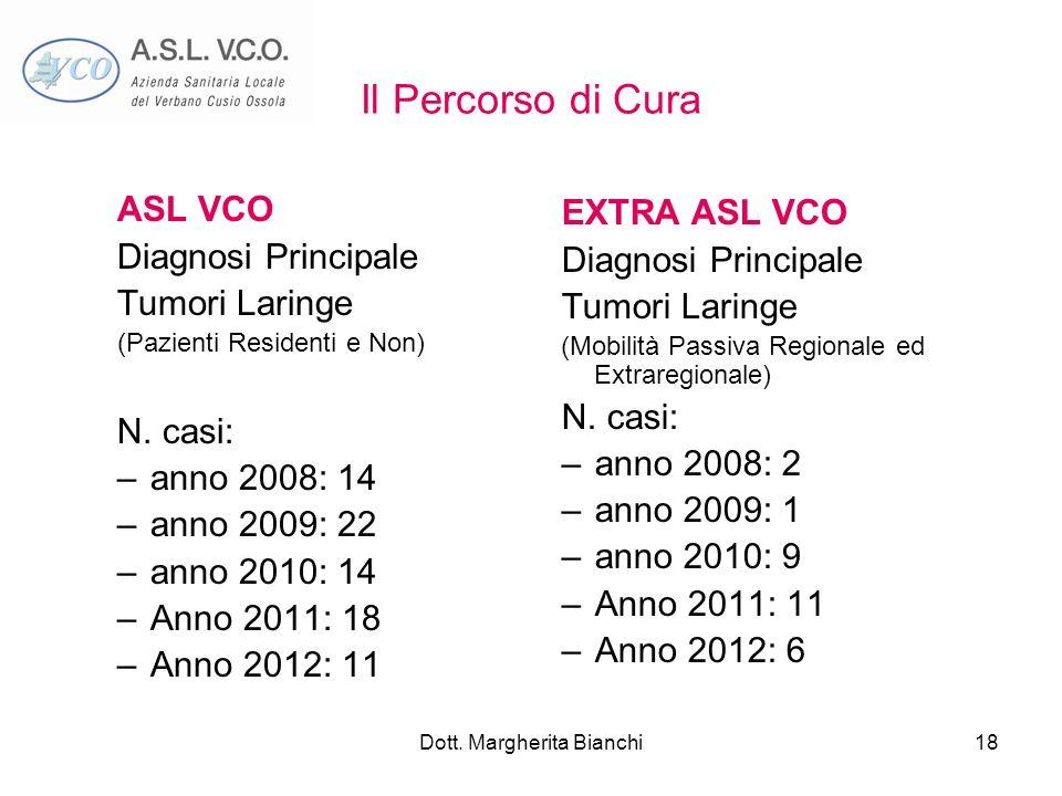 Dott. Margherita Bianchi18 Il Percorso di Cura ASL VCO Diagnosi Principale Tumori Laringe (Pazienti Residenti e Non) N. casi: –anno 2008: 14 –anno 200