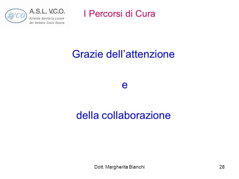 Dott. Margherita Bianchi28 I Percorsi di Cura Grazie dellattenzione e della collaborazione