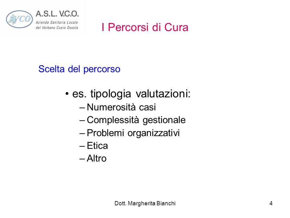 Dott. Margherita Bianchi4 I Percorsi di Cura es. tipologia valutazioni: –Numerosità casi –Complessità gestionale –Problemi organizzativi –Etica –Altro