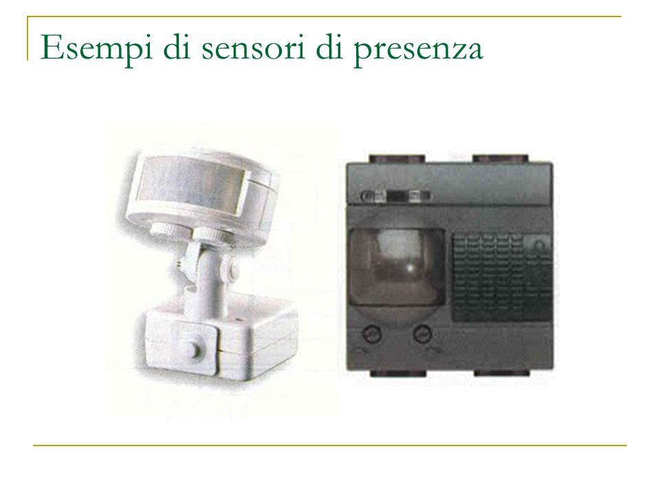 Esempi di sensori di presenza