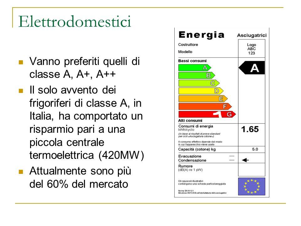 Elettrodomestici Vanno preferiti quelli di classe A, A+, A++ Il solo avvento dei frigoriferi di classe A, in Italia, ha comportato un risparmio pari a