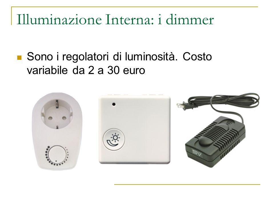 Illuminazione Interna: i dimmer Sono i regolatori di luminosità. Costo variabile da 2 a 30 euro