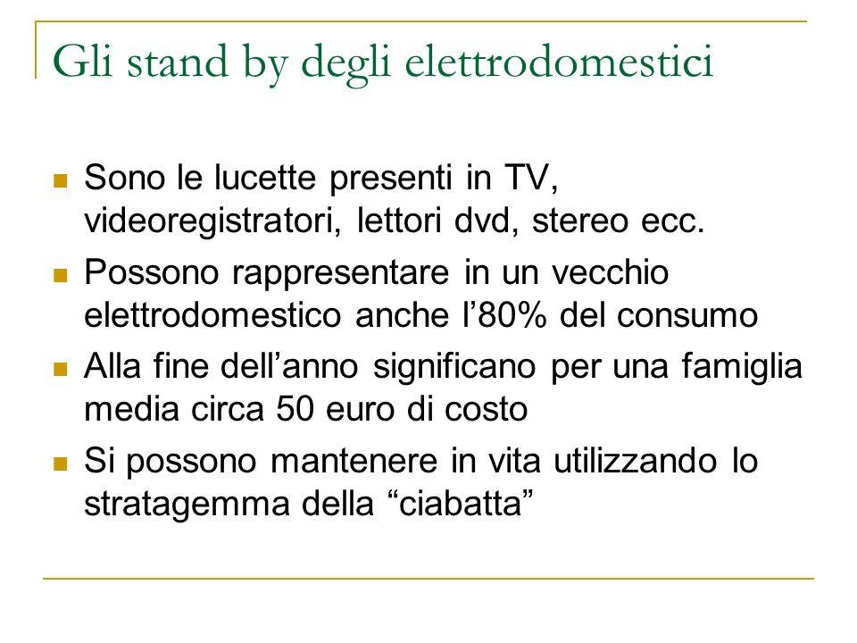 Gli stand by degli elettrodomestici Sono le lucette presenti in TV, videoregistratori, lettori dvd, stereo ecc. Possono rappresentare in un vecchio el