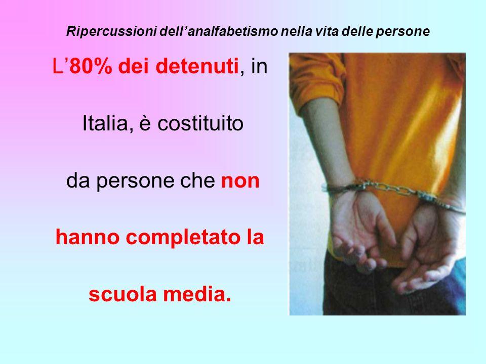 L80% dei detenuti, in Italia, è costituito da persone che non hanno completato la scuola media. Ripercussioni dellanalfabetismo nella vita delle perso