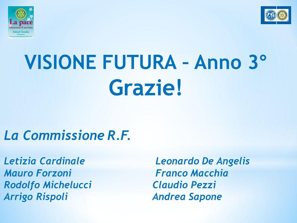 VISIONE FUTURA – Anno 3° Grazie. La Commissione R.F.
