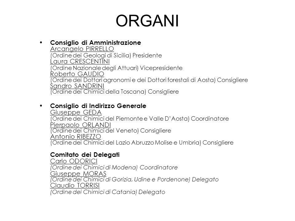 ORGANI Consiglio di Amministrazione Arcangelo PIRRELLO (Ordine dei Geologi di Sicilia) Presidente Laura CRESCENTINI (Ordine Nazionale degli Attuari) V
