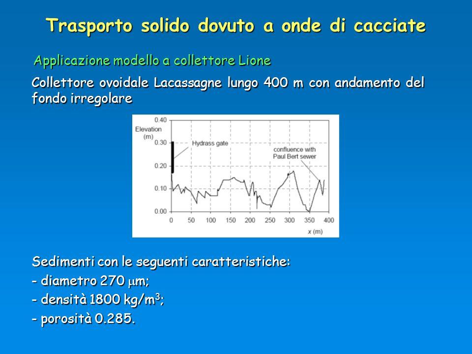 Trasporto solido dovuto a onde di cacciate Collettore ovoidale Lacassagne lungo 400 m con andamento del fondo irregolare Sedimenti con le seguenti car