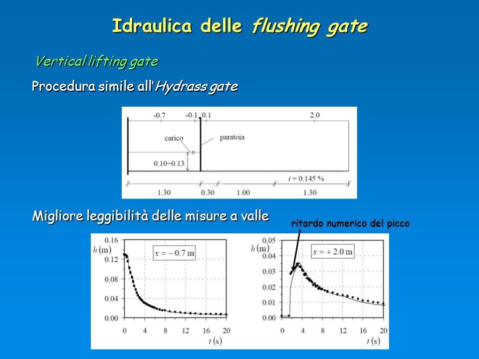 Idraulica delle flushing gate Procedura simile allHydrass gate Vertical lifting gate Migliore leggibilità delle misure a valle ritardo numerico del pi