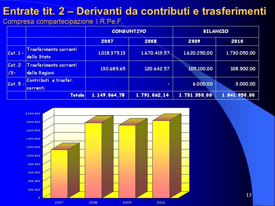13 Entrate tit. 2 – Derivanti da contributi e trasferimenti Compresa compartecipazione I.R.Pe.F.