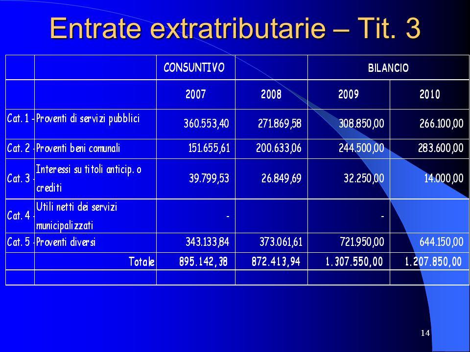 15 SERVIZI PUBBLICI A DOMANDA INDIVIDUALE RISULTATO = ENTRATE - USCITE (*) Dal 2010 la voce centri ed impianti sportivi riguarda le palestre scolastiche.