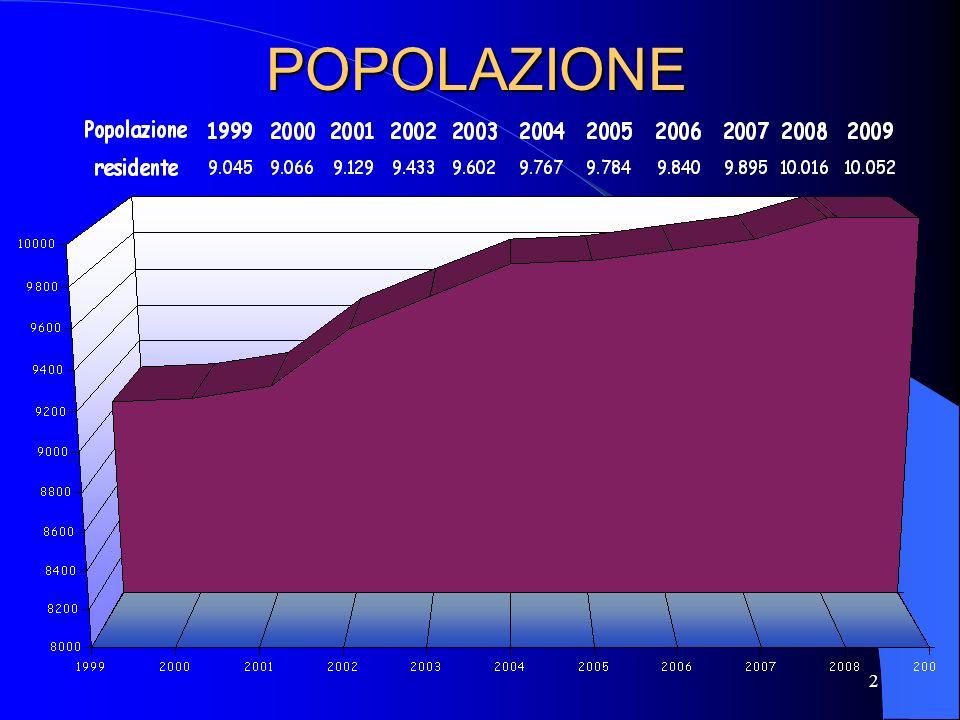 2 POPOLAZIONE
