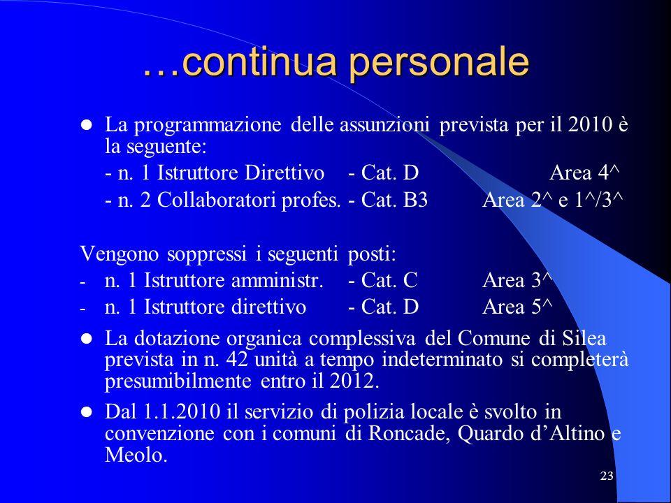 23 …continua personale La programmazione delle assunzioni prevista per il 2010 è la seguente: - n. 1 Istruttore Direttivo - Cat. DArea 4^ - n. 2 Colla