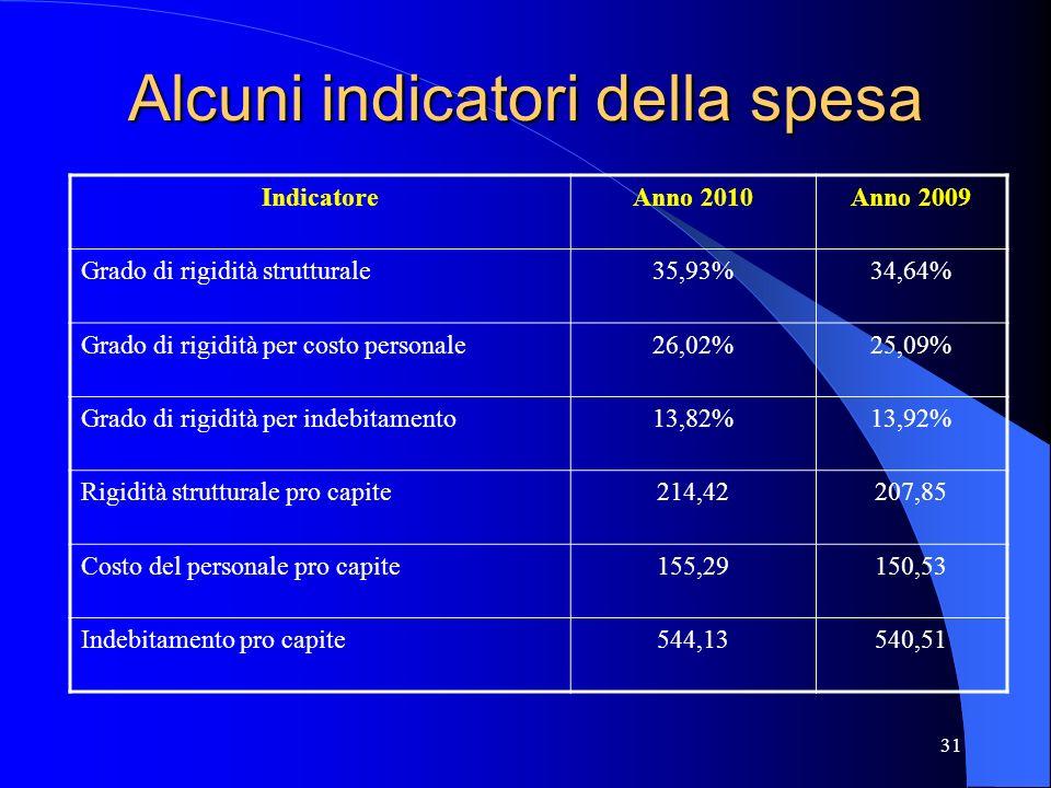 31 Alcuni indicatori della spesa IndicatoreAnno 2010Anno 2009 Grado di rigidità strutturale35,93%34,64% Grado di rigidità per costo personale26,02%25,