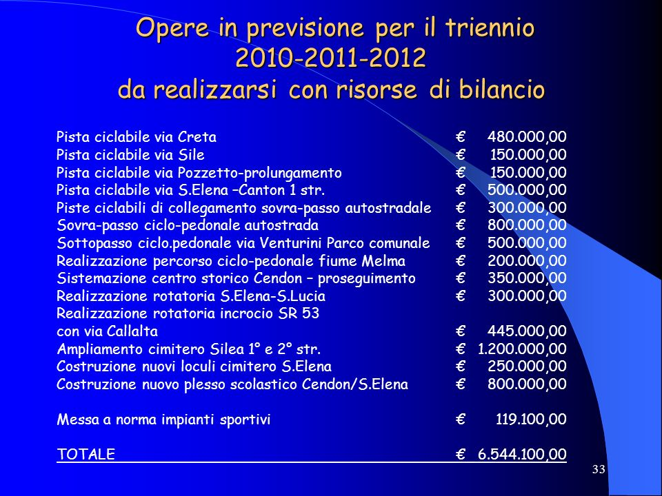 33 Opere in previsione per il triennio 2010-2011-2012 da realizzarsi con risorse di bilancio Opere in previsione per il triennio 2010-2011-2012 da rea