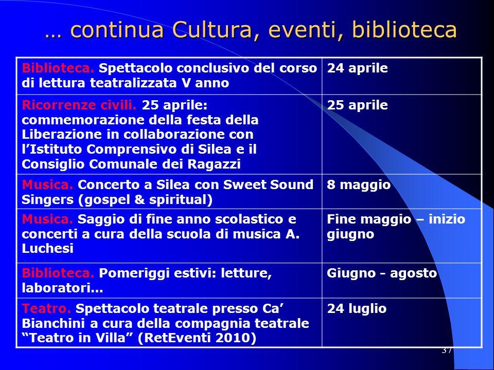 38 … continua Cultura, eventi, biblioteca Teatro.