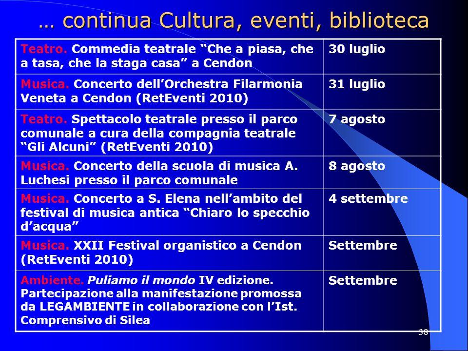 38 … continua Cultura, eventi, biblioteca Teatro. Commedia teatrale Che a piasa, che a tasa, che la staga casa a Cendon 30 luglio Musica. Concerto del