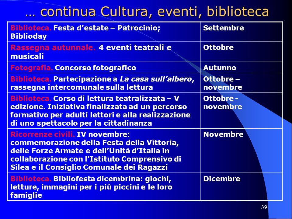 39 … continua Cultura, eventi, biblioteca Biblioteca. Festa destate – Patrocinio; Biblioday Settembre Rassegna autunnale. 4 eventi teatrali e musicali