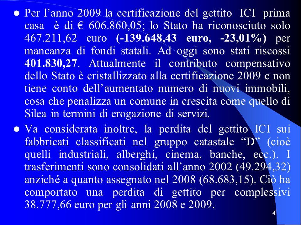 4 Per lanno 2009 la certificazione del gettito ICI prima casa è di 606.860,05; lo Stato ha riconosciuto solo 467.211,62 euro (-139.648,43 euro, -23,01