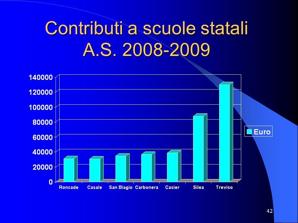42 Contributi a scuole statali A.S. 2008-2009