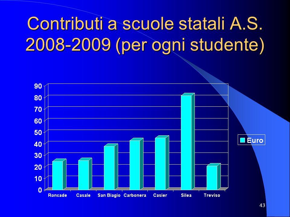 43 Contributi a scuole statali A.S. 2008-2009 (per ogni studente)