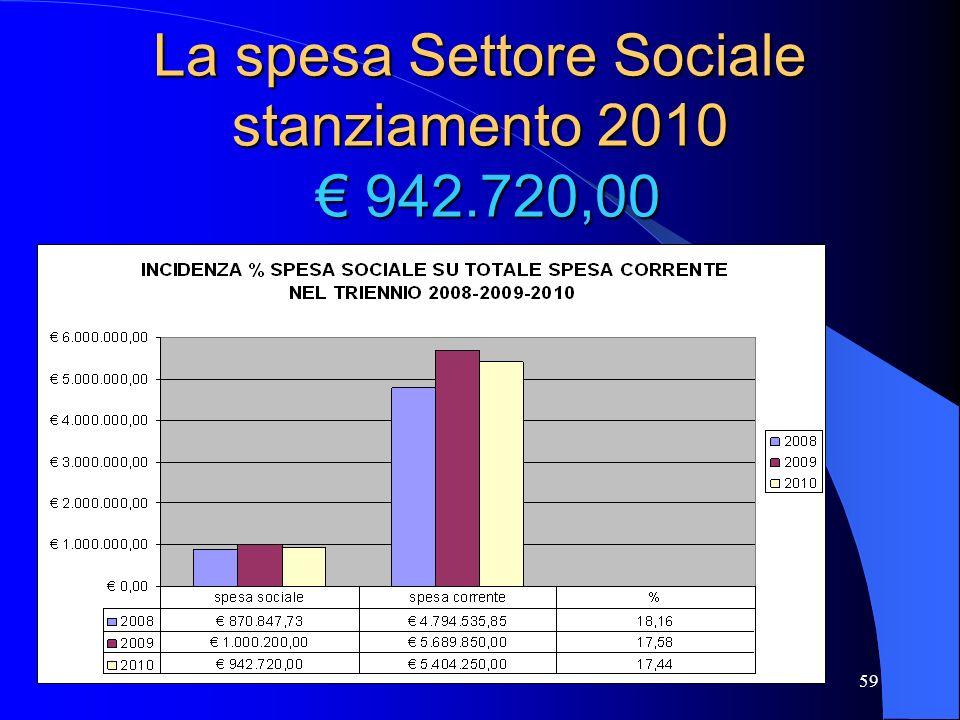 59 La spesa Settore Sociale stanziamento 2010 942.720,00