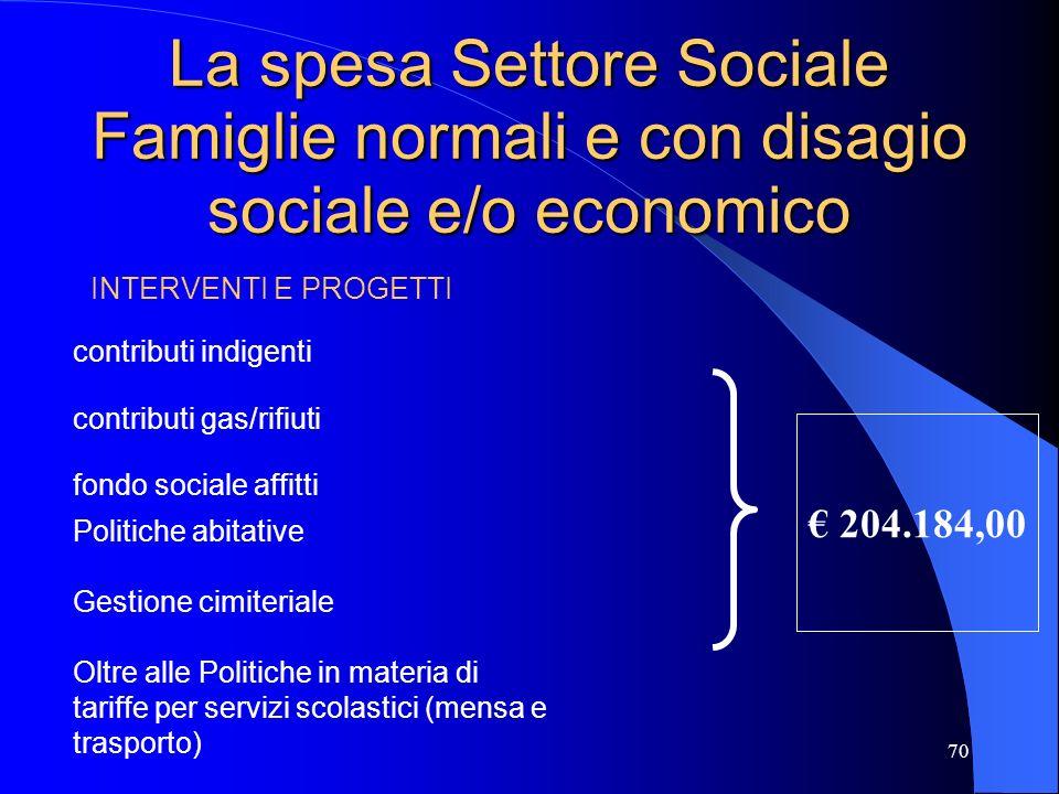 70 La spesa Settore Sociale Famiglie normali e con disagio sociale e/o economico INTERVENTI E PROGETTI contributi indigenti contributi gas/rifiuti fon