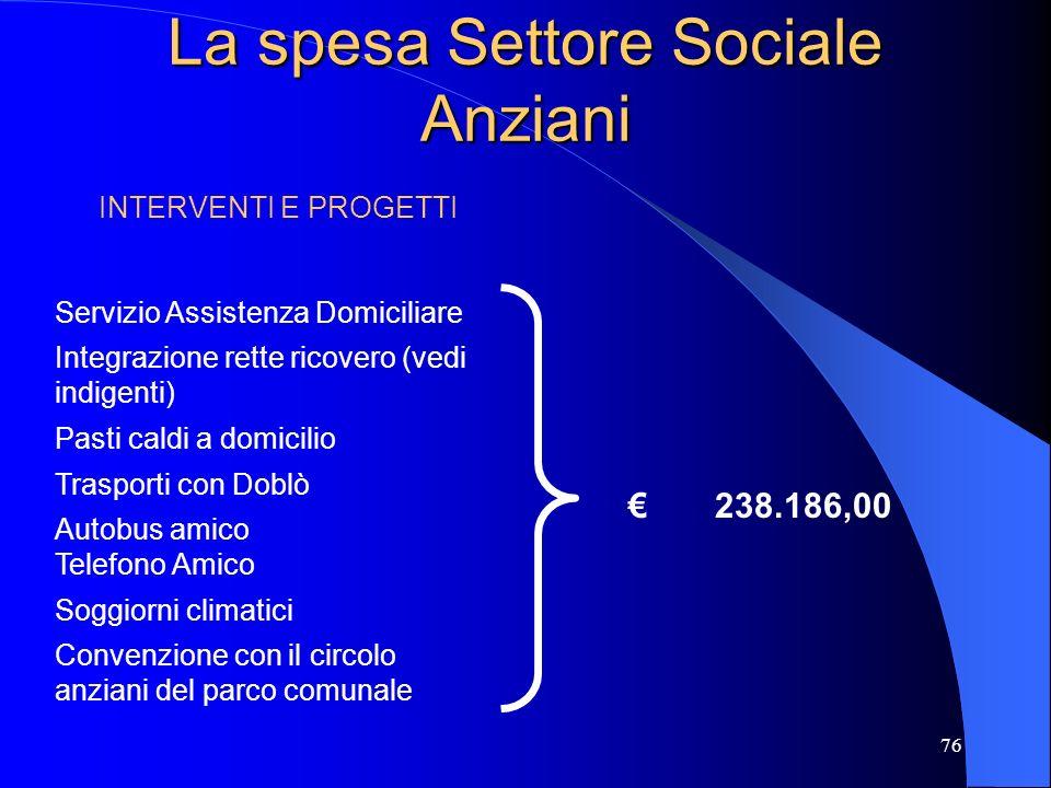 76 La spesa Settore Sociale Anziani INTERVENTI E PROGETTI Servizio Assistenza Domiciliare Integrazione rette ricovero (vedi indigenti) Pasti caldi a d