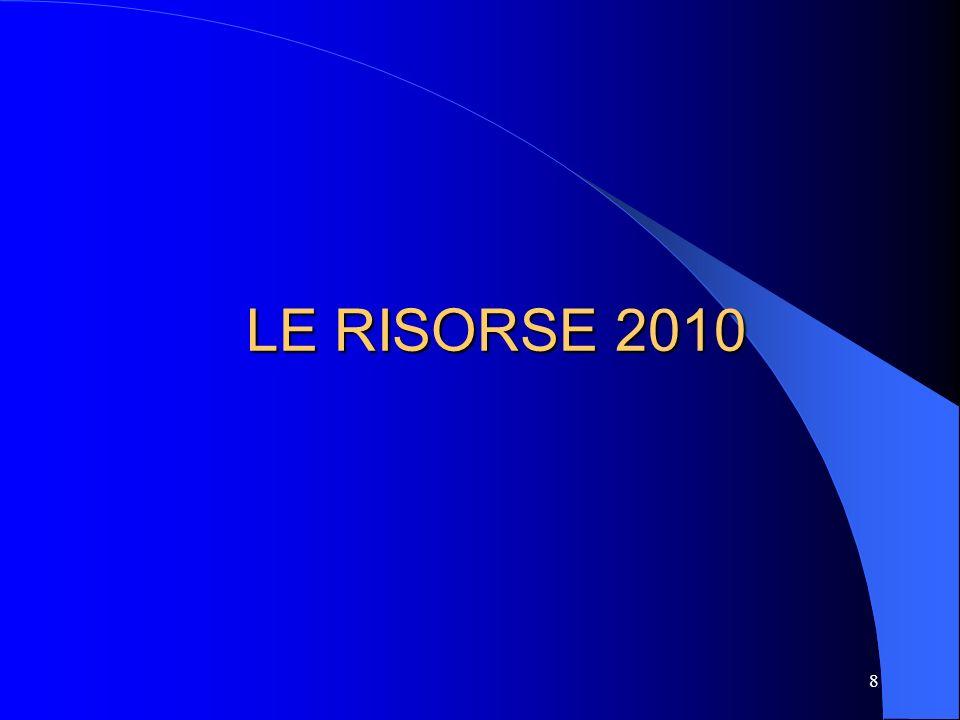 8 LE RISORSE 2010