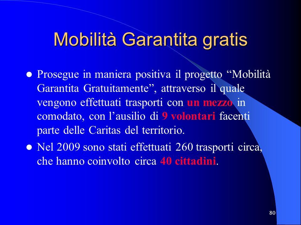 80 Mobilità Garantita gratis Prosegue in maniera positiva il progetto Mobilità Garantita Gratuitamente, attraverso il quale vengono effettuati traspor