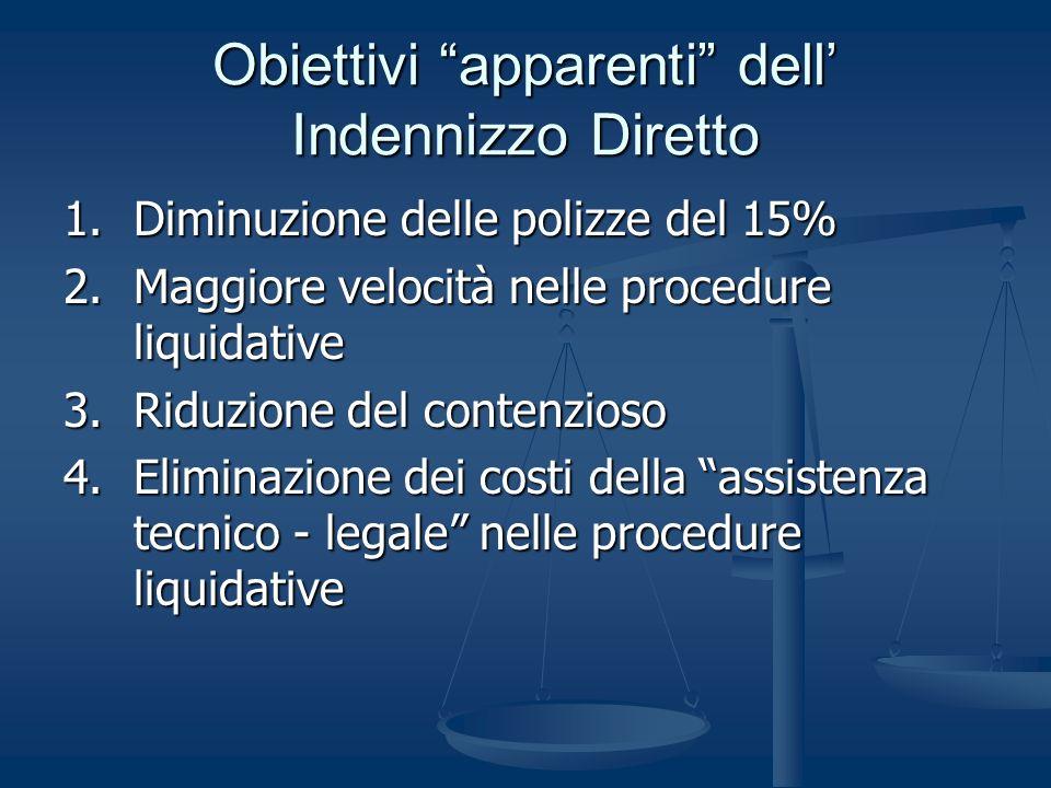 Obiettivi apparenti dell Indennizzo Diretto 1.Diminuzione delle polizze del 15% 2.Maggiore velocità nelle procedure liquidative 3.Riduzione del conten