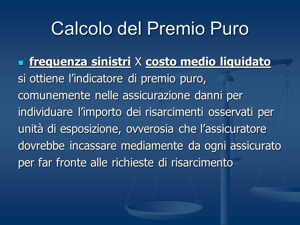 Calcolo del Premio Puro frequenza sinistri X costo medio liquidato frequenza sinistri X costo medio liquidato si ottiene lindicatore di premio puro, c