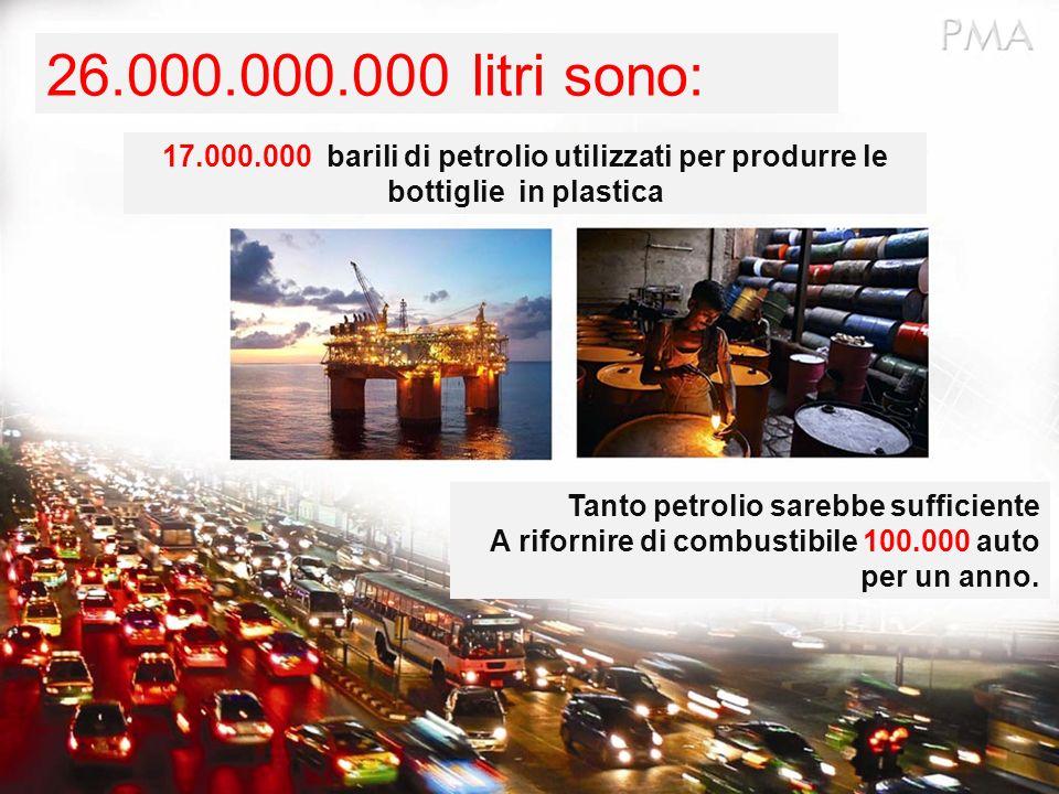 26.000.000.000 litri sono: 17.000.000 barili di petrolio utilizzati per produrre le bottiglie in plastica Tanto petrolio sarebbe sufficiente A rifornire di combustibile 100.000 auto per un anno.