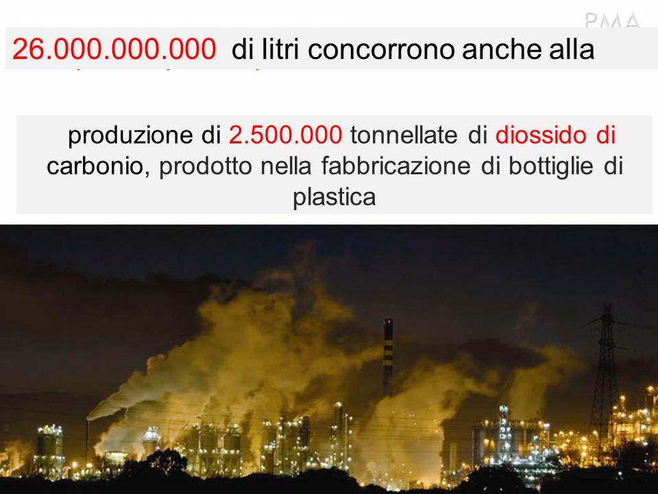 26.000.000.000 di litri concorrono anche alla produzione di 2.500.000 tonnellate di diossido di carbonio, prodotto nella fabbricazione di bottiglie di plastica