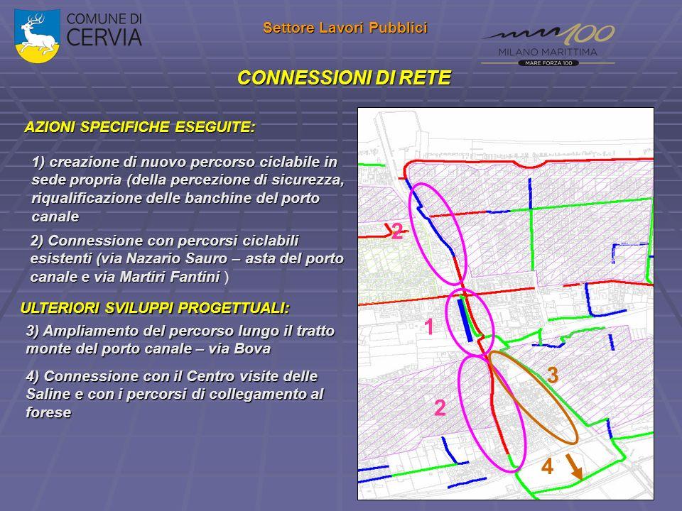 CONNESSIONI DI RETE AZIONI SPECIFICHE ESEGUITE: ULTERIORI SVILUPPI PROGETTUALI: 1) creazione di nuovo percorso ciclabile in sede propria (della percez