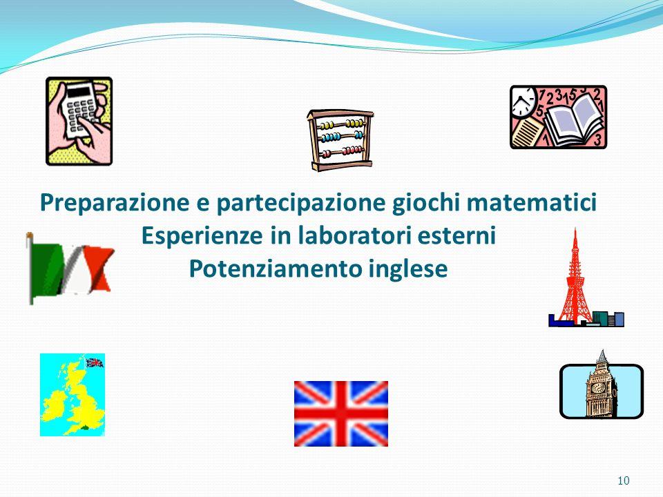 10 Preparazione e partecipazione giochi matematici Esperienze in laboratori esterni Potenziamento inglese