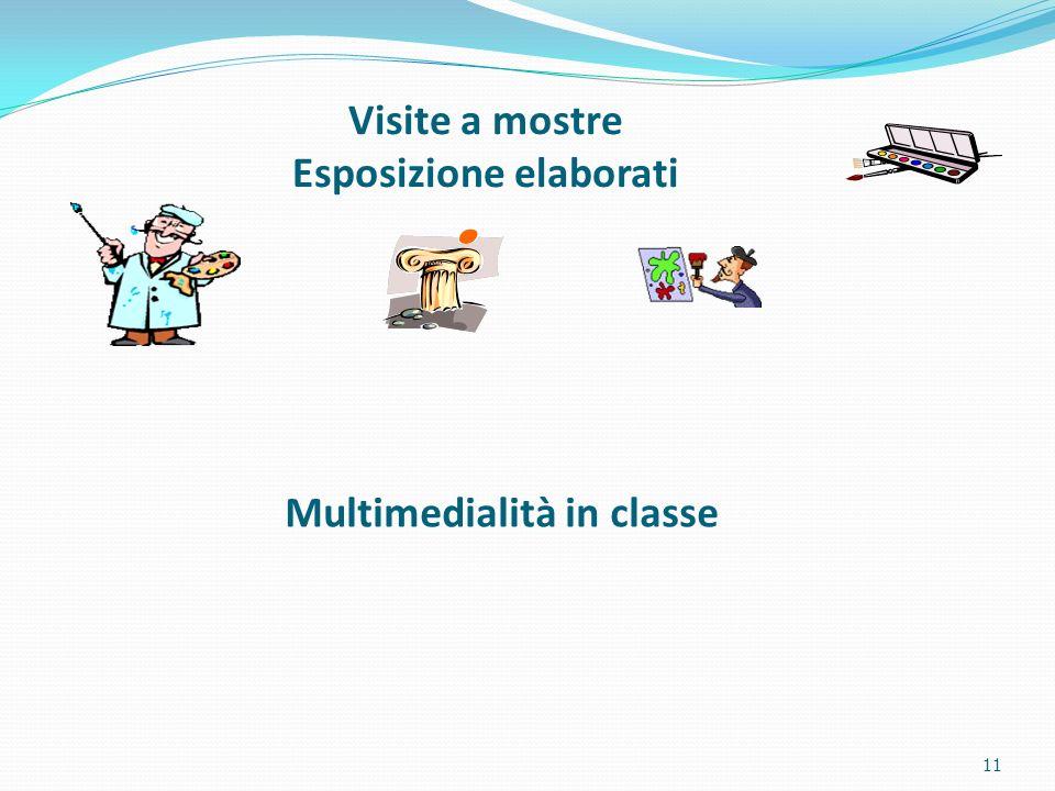 11 Visite a mostre Esposizione elaborati Multimedialità in classe