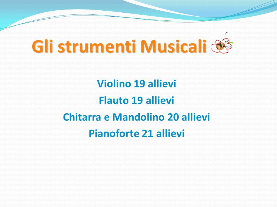 Gli strumenti Musicali Violino 19 allievi Flauto 19 allievi Chitarra e Mandolino 20 allievi Pianoforte 21 allievi