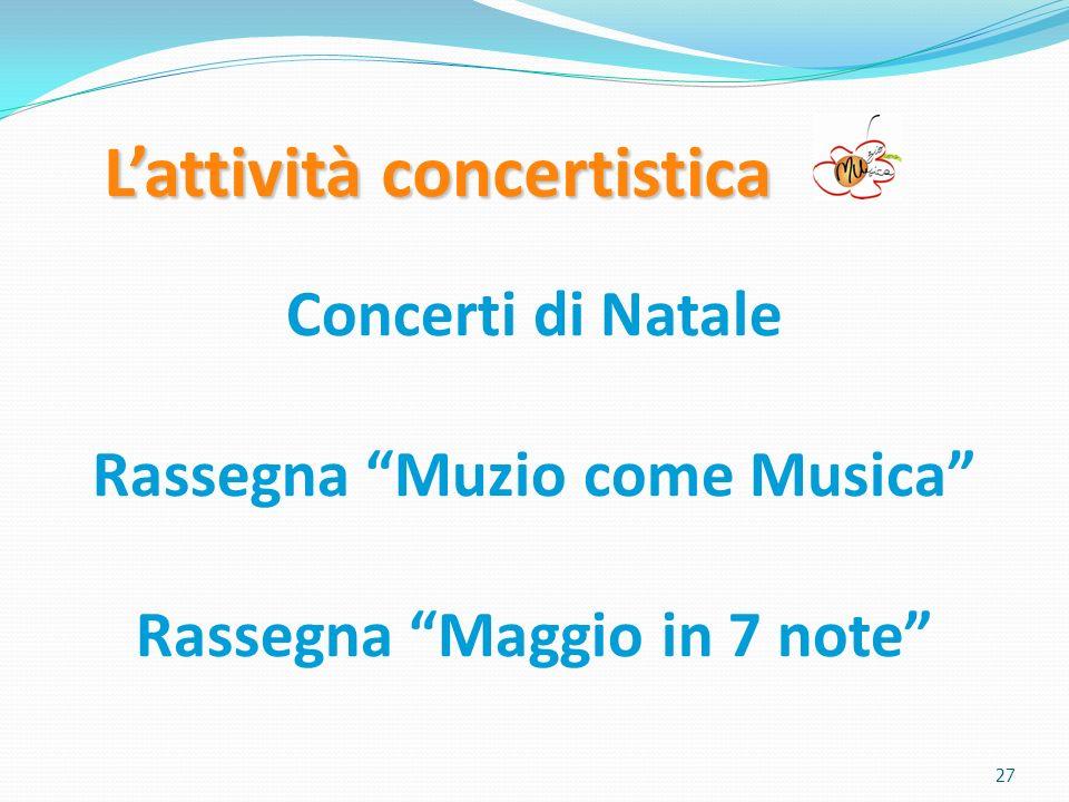 Lattività concertistica Concerti di Natale Rassegna Muzio come Musica Rassegna Maggio in 7 note 27