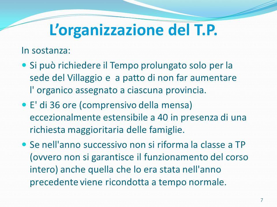 Lorganizzazione del T.P.
