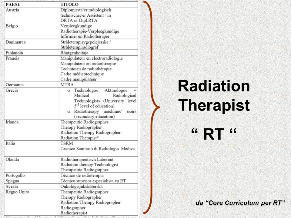 Radiation Therapist RT da Core Curriculum per RT