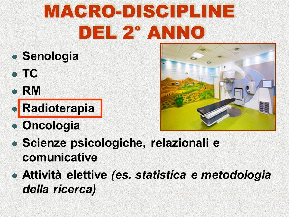 Senologia TC RM Radioterapia Oncologia Scienze psicologiche, relazionali e comunicative Attività elettive (es.