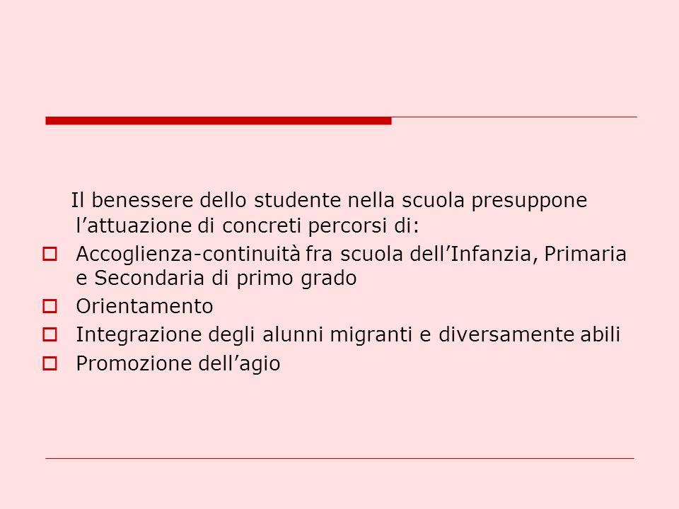 Il benessere dello studente nella scuola presuppone lattuazione di concreti percorsi di: Accoglienza-continuità fra scuola dellInfanzia, Primaria e Se